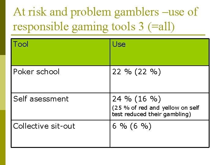 Gaming aktier 586553