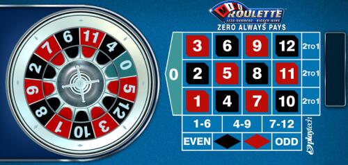Hockey odds online Leo 281780