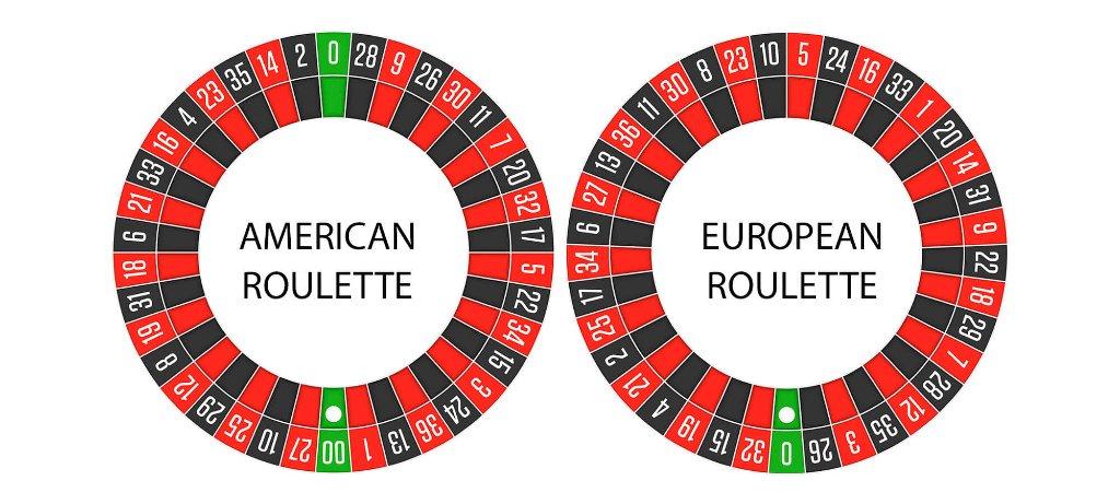 Europeisk roulette 150786