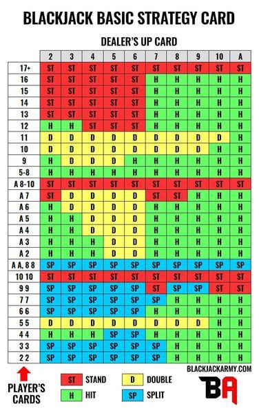 Blackjack counting 173701